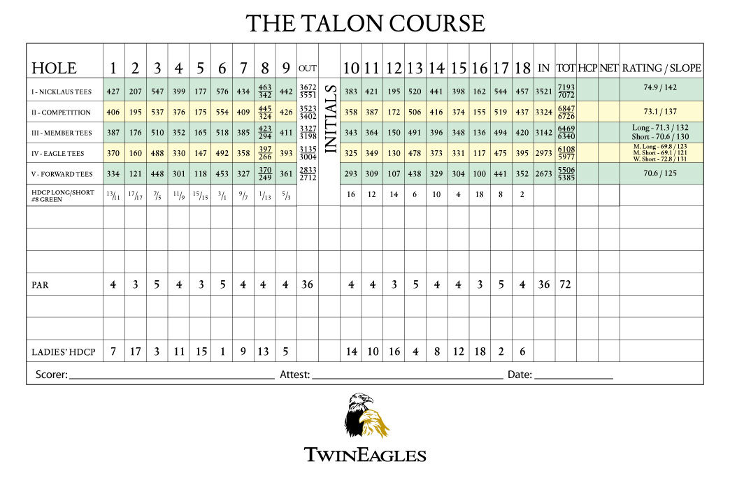Twin Eagles Talon Course Scorecard