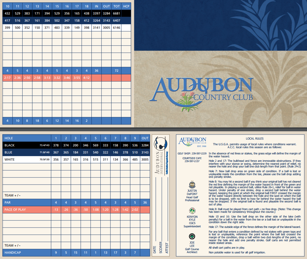 Audubon Country Club Scorecard